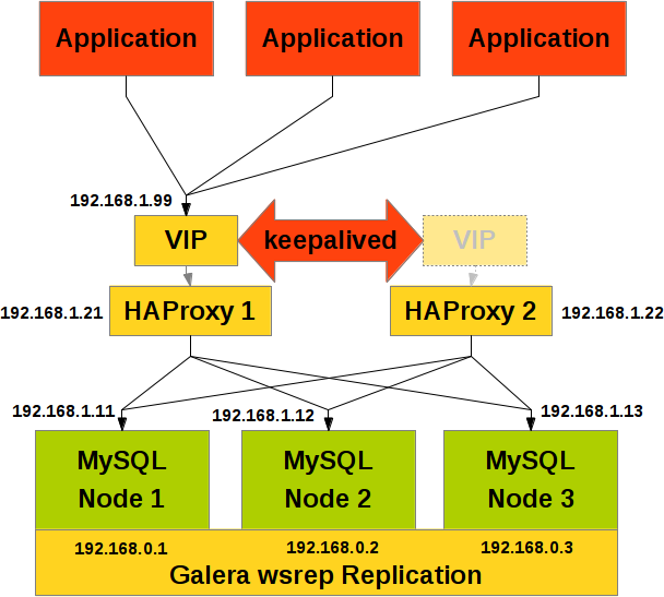 haproxy_ha.png